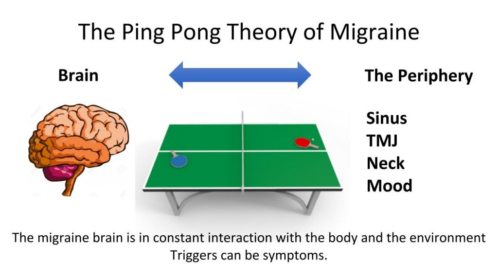 ping pong theory of migraine