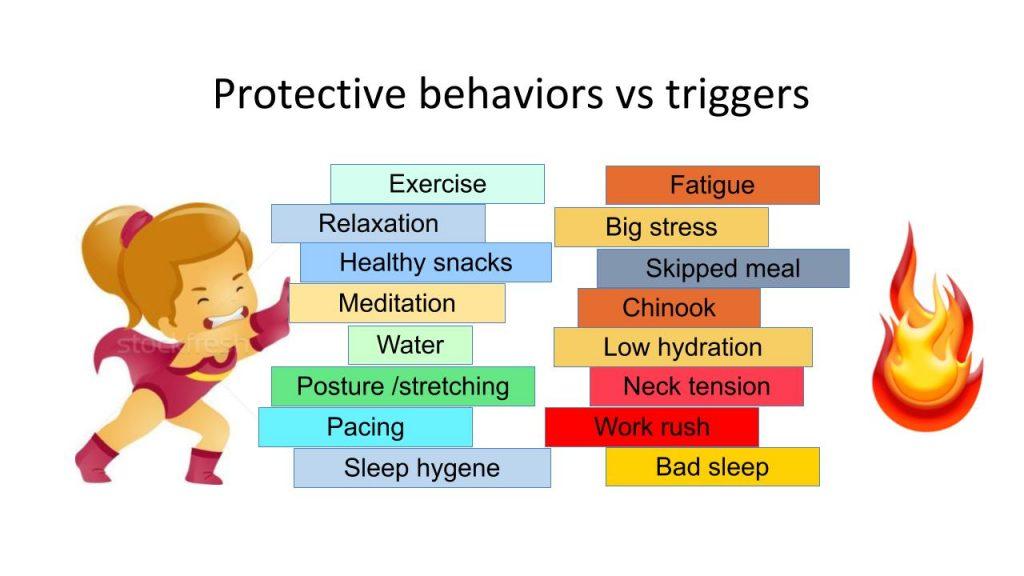 protective behaviors