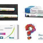 Basics and effectiveness